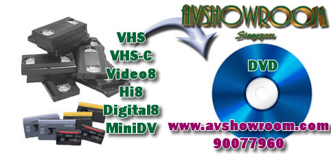 Video Conversion Service Singapore